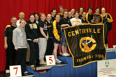 Sports - Swimming and Diving
